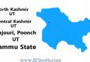 Jammu Kashmir Statehood